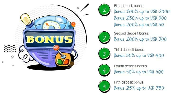 Casino X Online Registration Bonus